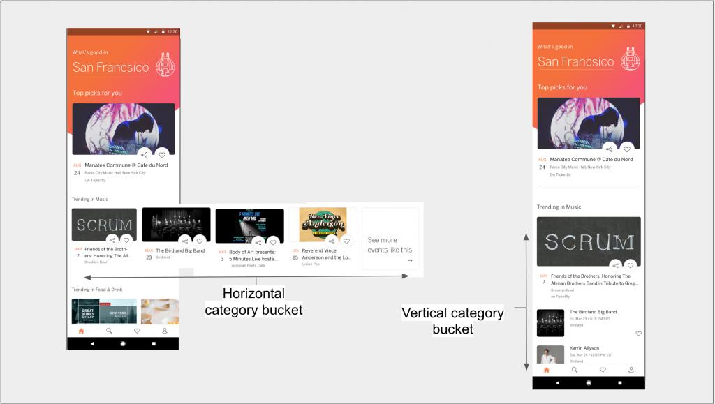 Horizontal vs Vertical feed layouts