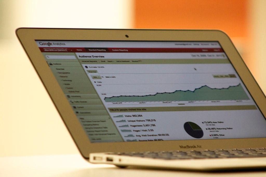 So analysierst und optimierst du Online-Werbekampagnen für Events