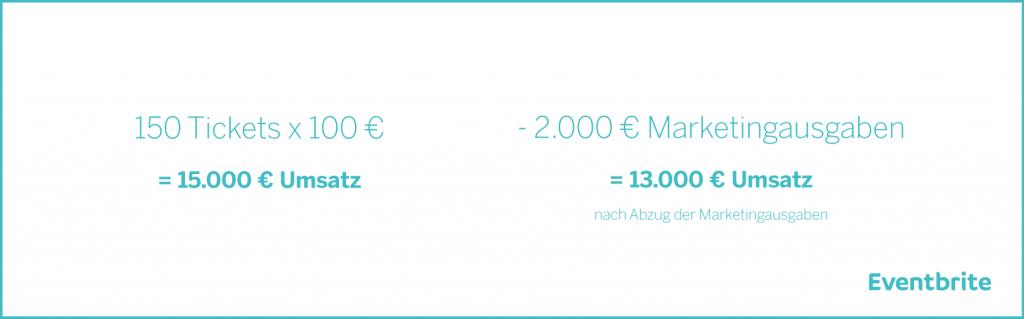 Conversion Rate-Grafiken-03