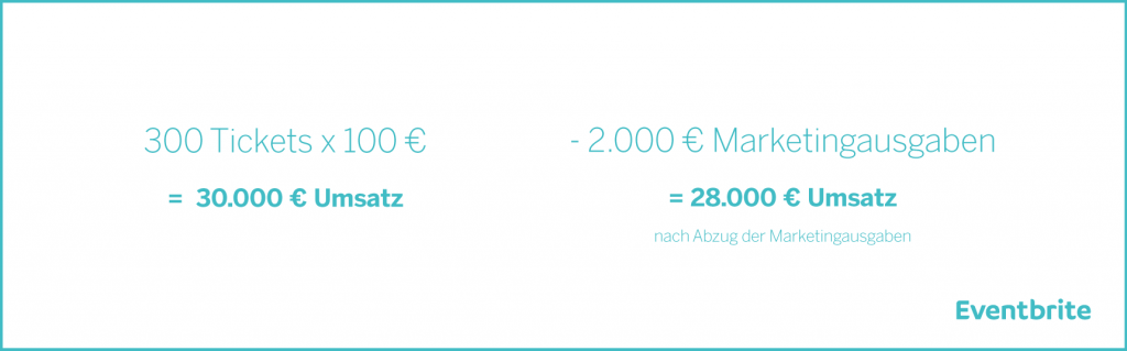 Conversion Rate-Grafiken-06