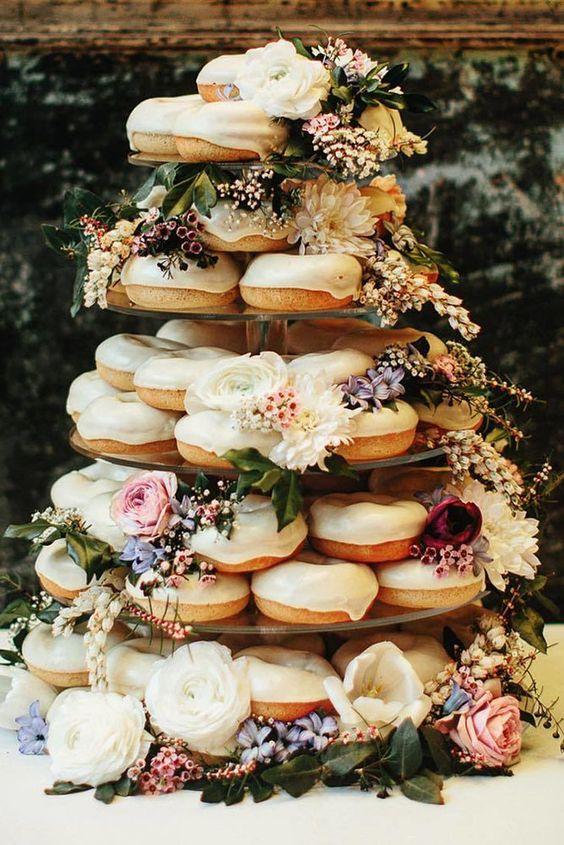 Hochzeit planen und organisieren Hochzeitstorte
