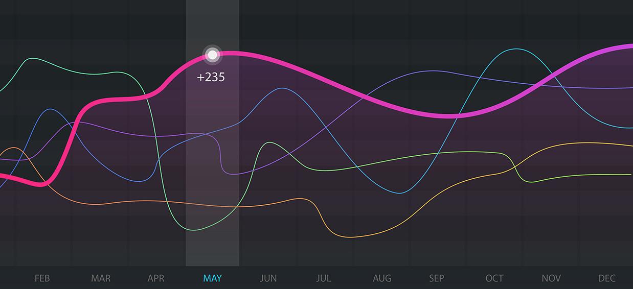 mit den erfolg deines events mit diesen KPis