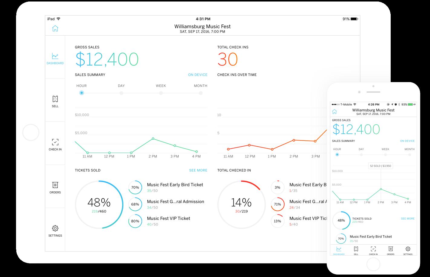 grow sales every year - Eventbrite Analytics Dashboard