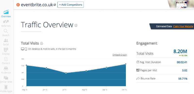 Competitive Research Tools for Events - SimilarWeb