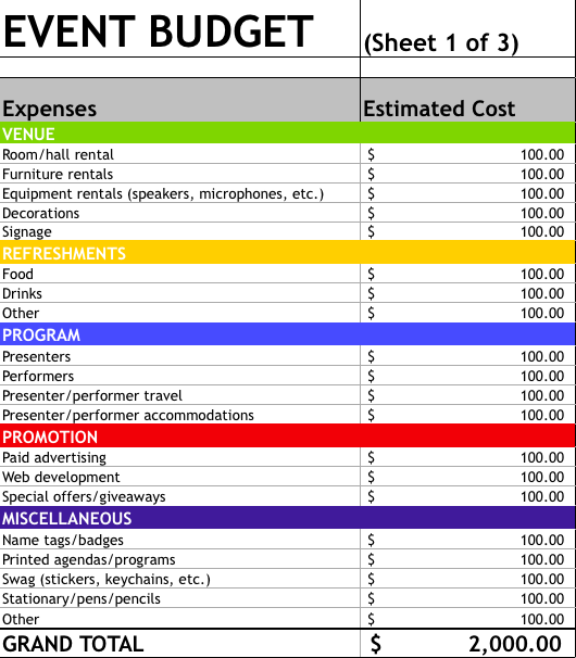 ordinaire Event Budget Template