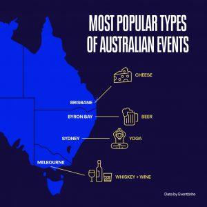 What's Trending in Events Across Australia in 2019