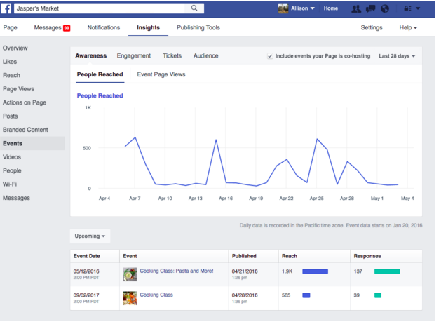 events tab facebook insights