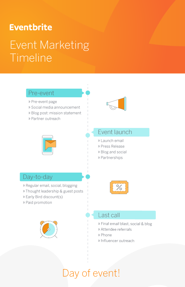 event marketing strategy and timeline  free template
