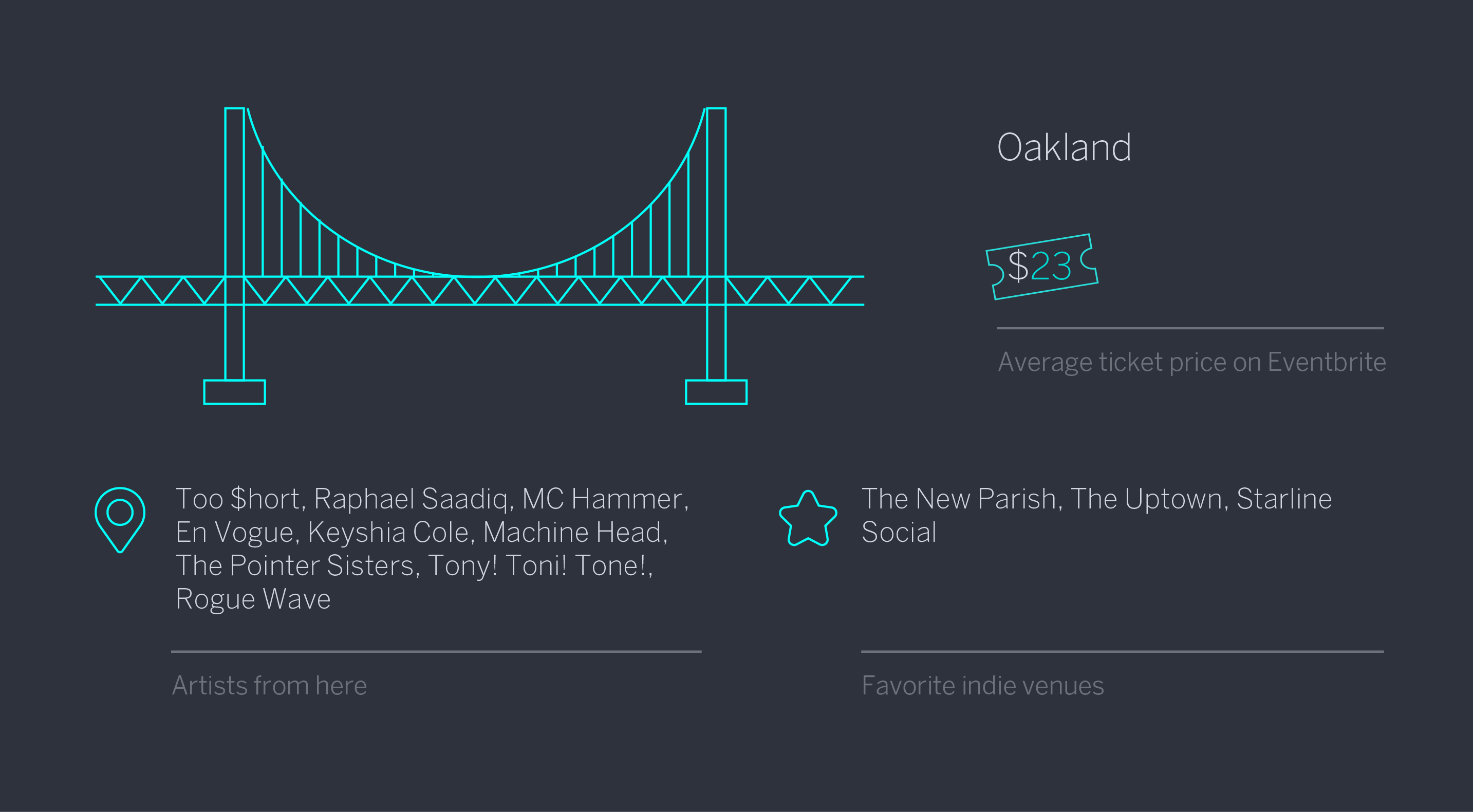 top cities for live music