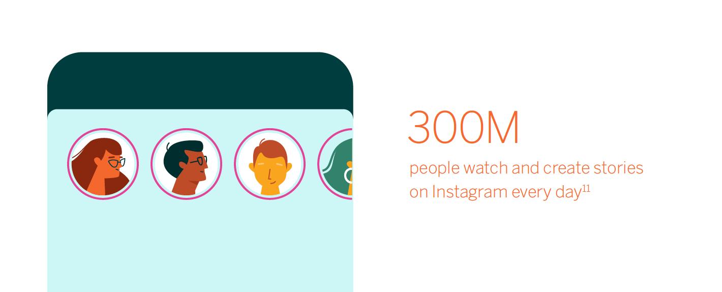 instagram stories user stats