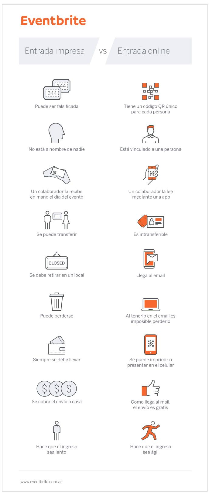 entrada-impresa-versus-entrada-online