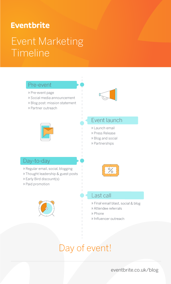Event Marketing Strategy Timeline Template And Tactics - Social media marketing email templates