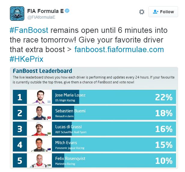 fanboost-leaderboard2-increase-fan-engagement
