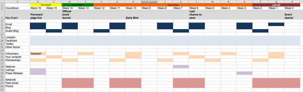 what is event marketing strategy timelines templates